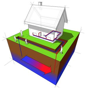 animated diagram of geothermal system under home