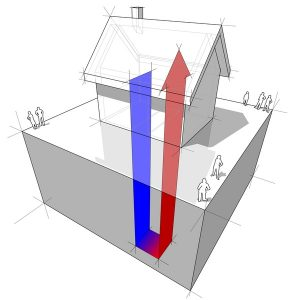 diagram-showing-geothermal-system-direction